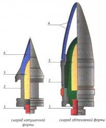 Бронебойный подкалиберный снаряд (БПС)