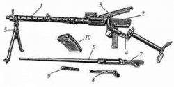 Ручной пулемёт Dreyse MG-1